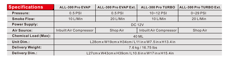 ALL-300 Pro Series Diagnostic leak detector product specs